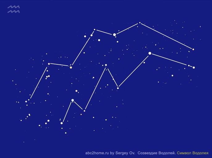 Созвездие Водолей. Контур  'Знак Водолея'. Автор диаграммы Sergey Ov