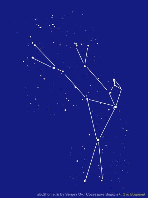 Созвездие Водолей. Контурный рисунок 'Водолей' - cхема. Автор диаграммы Sergey Ov