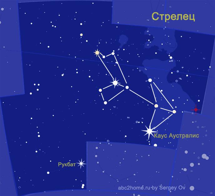 Созвездие Стрелец. Астеризм 'Стрела' - cхема. Автор диаграммы Sergey Ov
