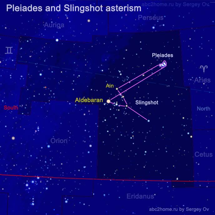 Pleiades and slingshot asterism