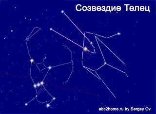 Созвездие Телец, рис. 1.Tau