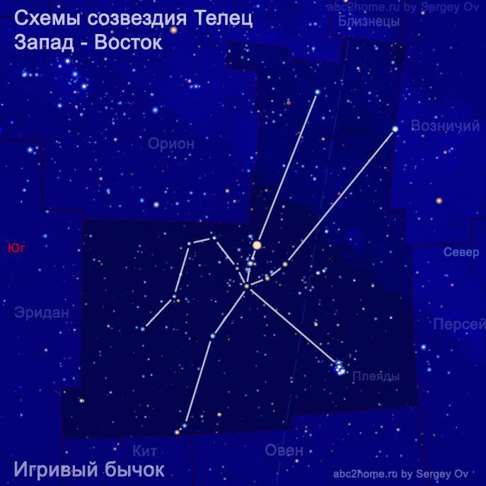 Схема созвездия Тельца: Игривый Бычок, рис. 7.1.Tau