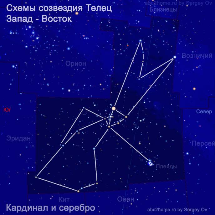 Схема созвездия Телец: Монах, рис. 7.3.Tau