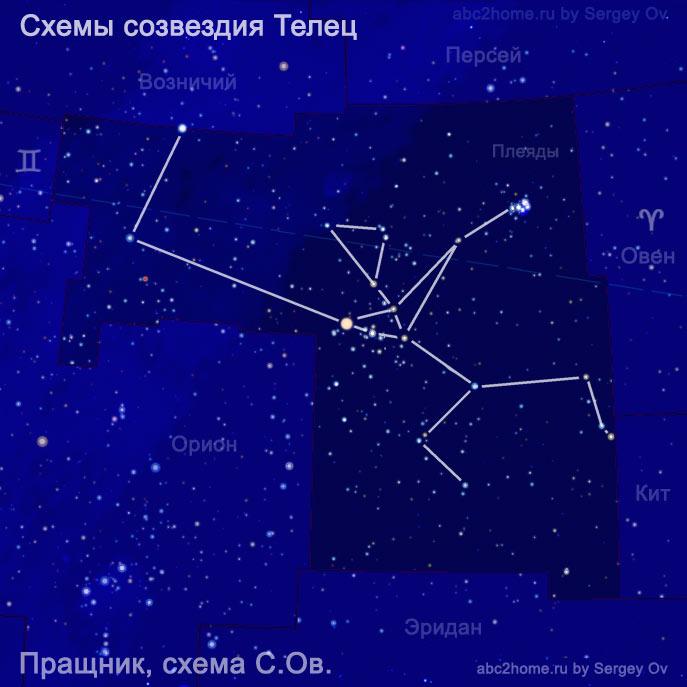 Схема из звезд созвездия Телец - Пращник с фустибалом, рис. 6.4.Tau