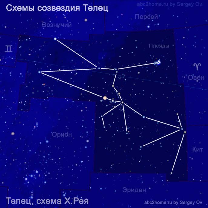 Схема созвездия Телец, автор Х. РеЙ, рис. 6.3.Tau