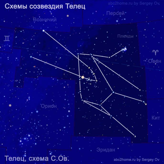 Схема созвездия Телец, автор Sergey Ov, рис. 6.Tau