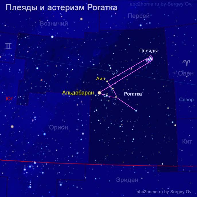 Плеяды и астеризм рогатка