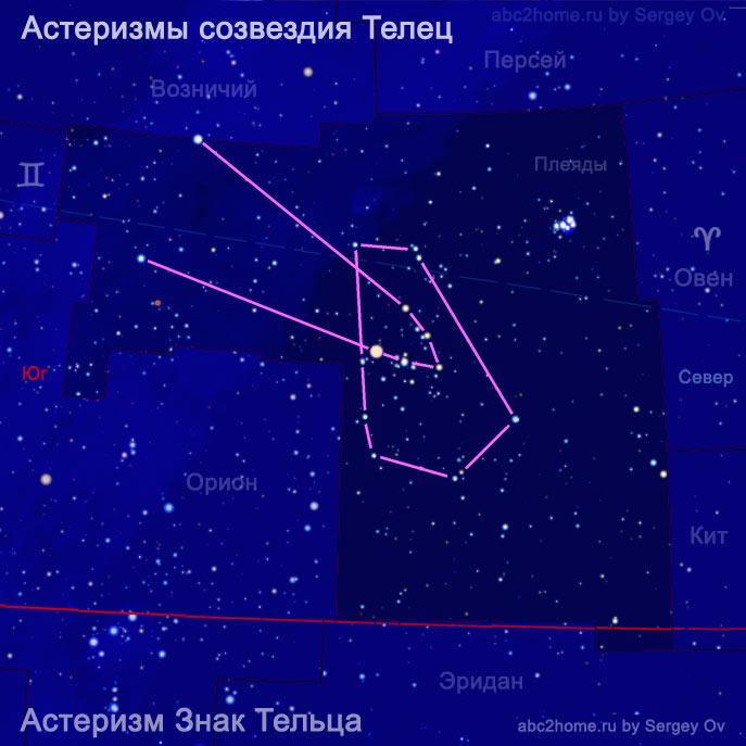 астеризм Знак Тельца