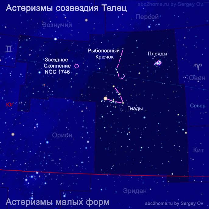 Астеризмы Тельца малых форм: Плеяды, Гиады, Звездное Скопление, Рыболовный крючок