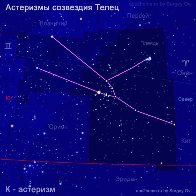 K - астеризм