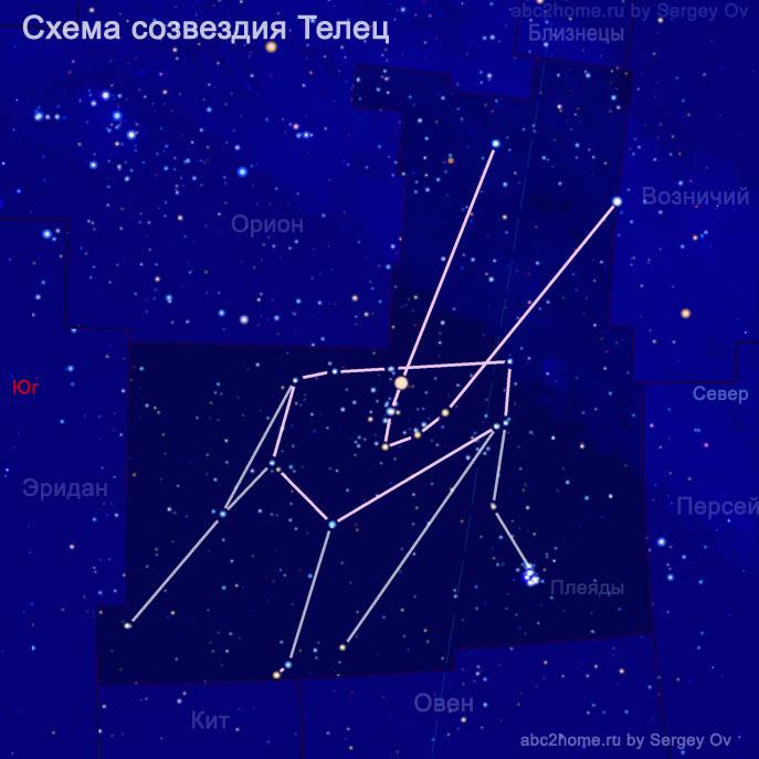 Созвездие Телец, рис. 5.Tau