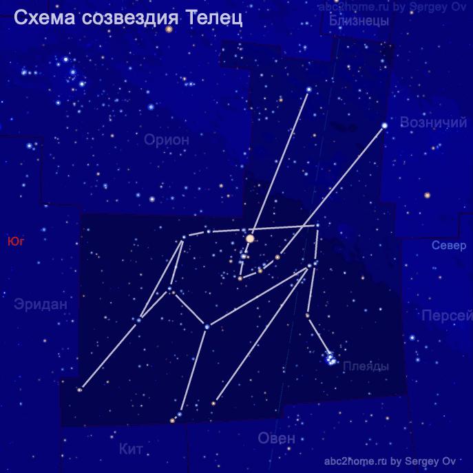Схема созвездия Телец - схема Тельца от С. Ов, рис. 7.2.Tau