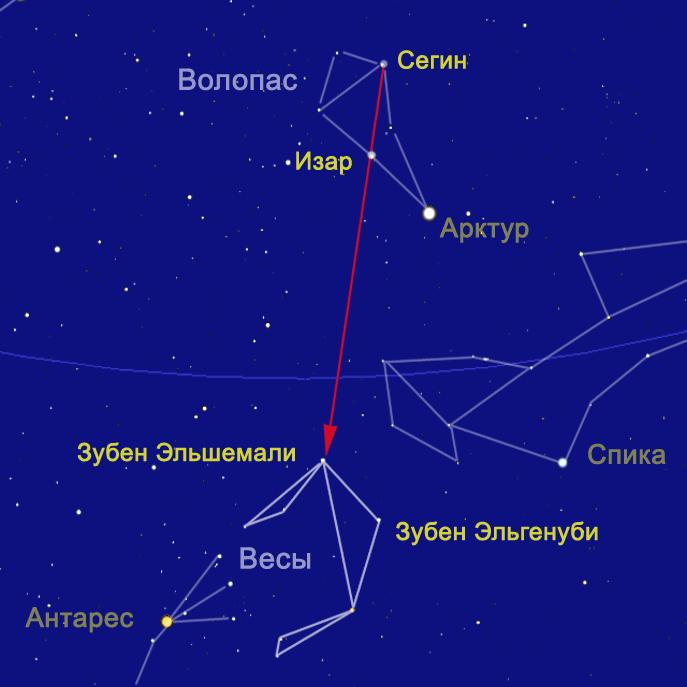 Как найти созвездие Весов через Волопаса