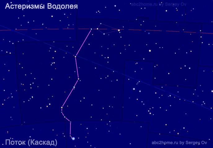 Астеризм Поток, Каскад