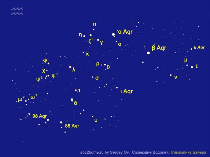 Водолей, обозначения звезд