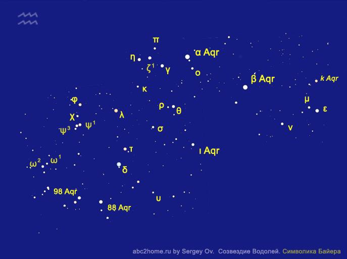 Созвездие Водолей, звезды, обозначения Байера