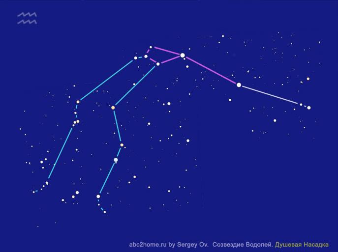 Душ - cхема созвездия Водолей