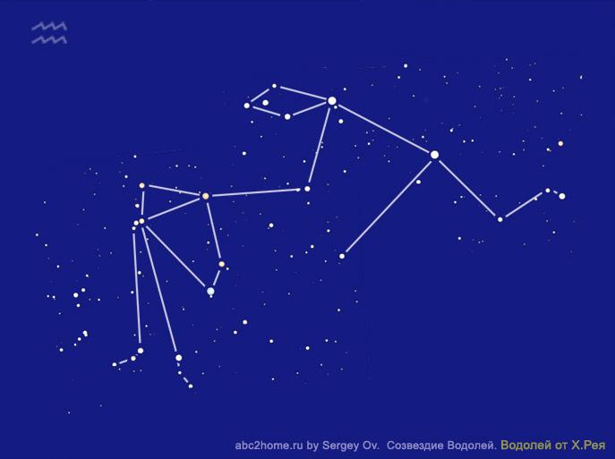 Схема созвездия Водолей от Х. Рея