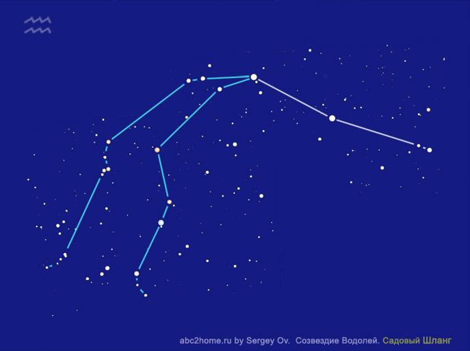 Шланг - cхема созвездия Водолей