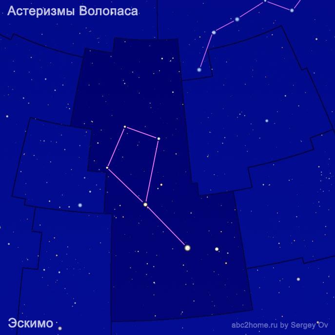 Эскимо, астеризм, Волопас