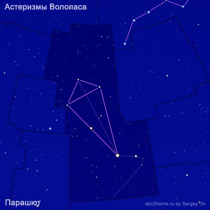 Парашют, астеризм, Волопас