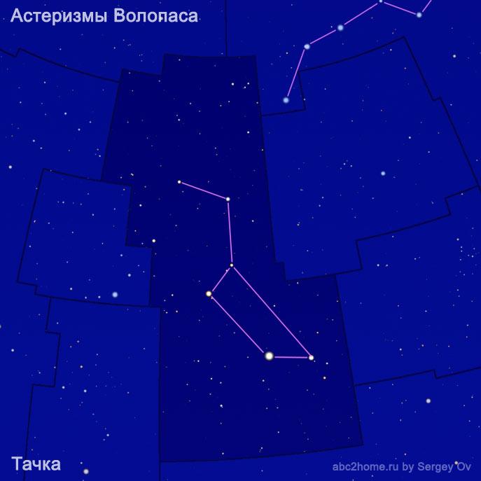 Астеризм созвездия Волопас