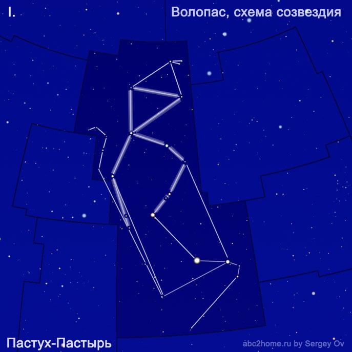Схема созвездия Волопас