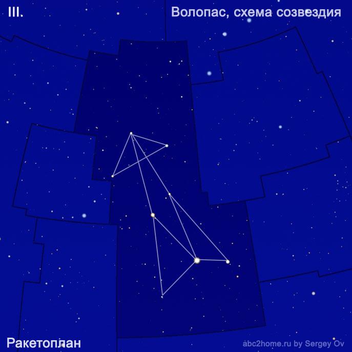 Схема созвездия Волопас - ракетоплан