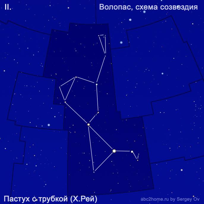 Схема созвездия Волопас Х.А.Рея