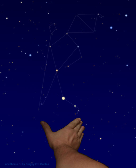 Угловой размер созвездия Волопас