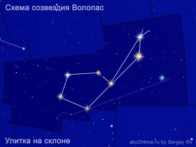 Схема созвездия Волопас. Улитка на склоне