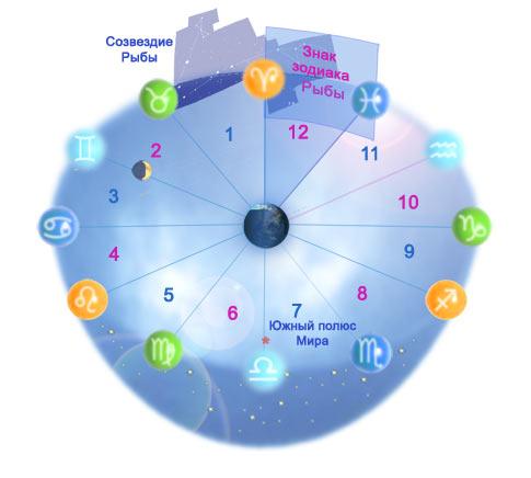 znak-zodiaka-ryby.jpg